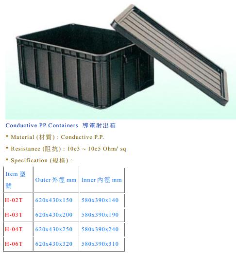 Conductive PP Containers 導電射出箱